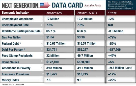 data_card_for_page